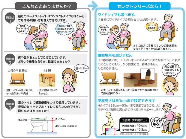 家具調トイレセレクト・商品説明1