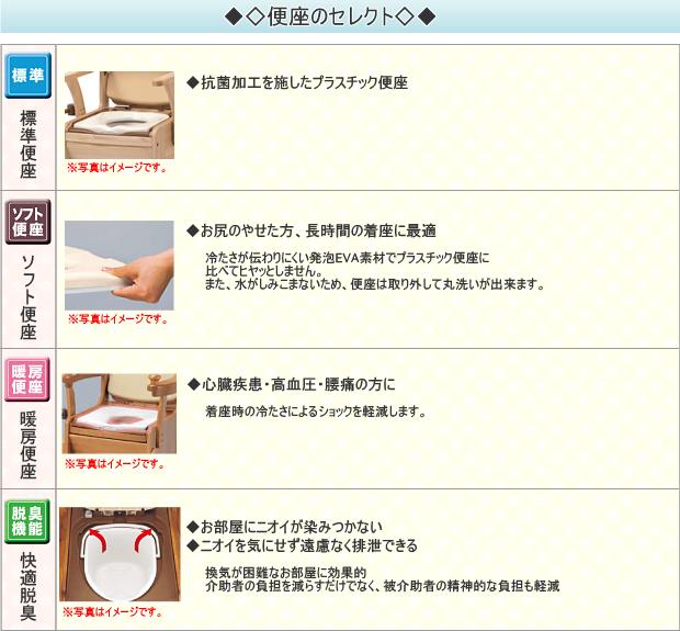 家具調トイレセレクト・商品説明4